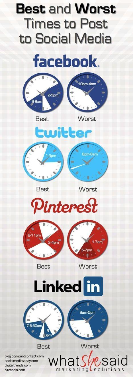 #socialmedia - #infographie des meilleurs et des pires moments pour poster sur les réseaux sociaux ! - Marketing Business | Internet world | Scoop.it