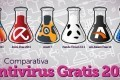 Comparativa de Antivirus Gratis 2012 | INFORMATICA | Scoop.it