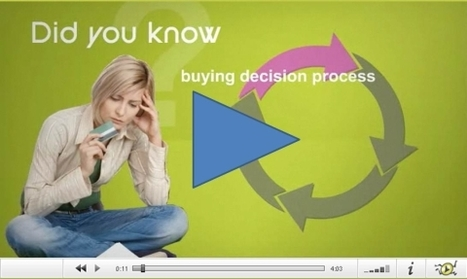 Content Marketing via Animated Explanations | Video Content Marketing | Scoop.it
