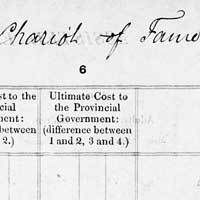 Christchurch City Libraries sites | Immigration to New Zealand | Scoop.it