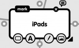 Introduction to using Popplet | Digital Presentations in Education | Scoop.it