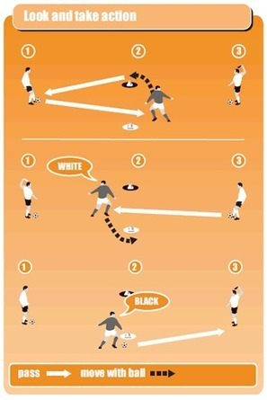 Simple way to get players to look up | Soccer Coaching Blog ... | Dumping ground | Scoop.it
