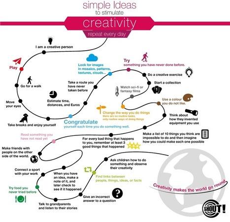 #Infografía: Ideas para estimular la #creatividad   Human resources consultant and learning enviroments   Scoop.it