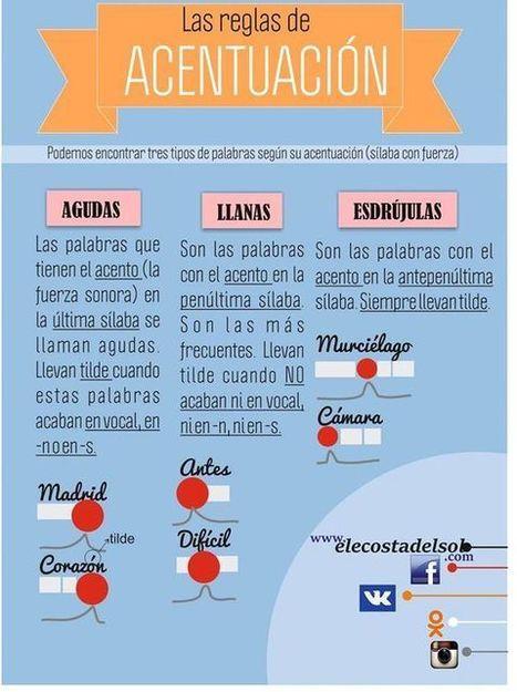 Acentuación | Español para los más pequeños | Scoop.it