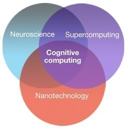 L'informatique cognitive, l'exemple d'IBM Watson | Informatique Romande | Scoop.it