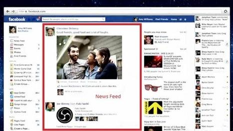 Sharing Concept on Facebook   InnovationM Blog   Mobile Web Development   Scoop.it