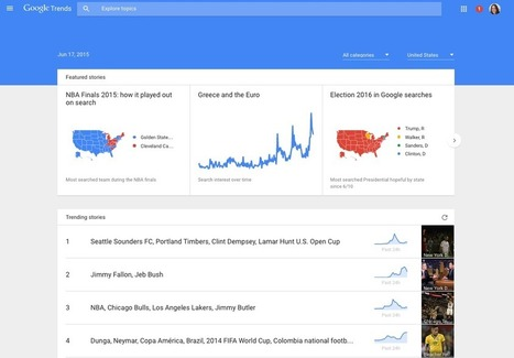 Real-Time Google Trends and Data-Driven Journalism - DataStreamX | Multimedia Journalism | Scoop.it