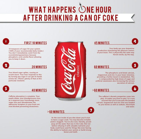 How Coca-Cola affects your body when you drink it | Preventive Medicine | Scoop.it