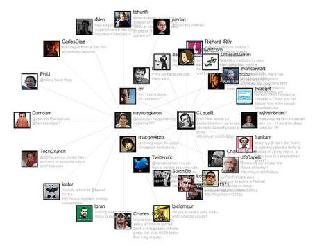 Construindo um rede pessoal de aprendizagem com o Twitter | AVA_MPeL | Scoop.it
