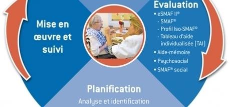 La Démarche SMAF | Mes ressources personnelles | Scoop.it