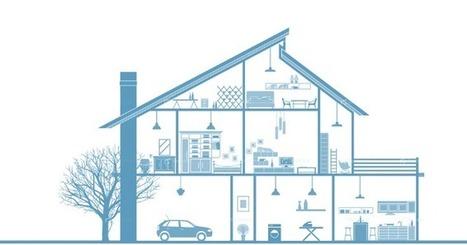 KH Lloreda   Atención al consumidor   Tipos de producto   Ablandador de agua   Limpiadores de uso general   Scoop.it