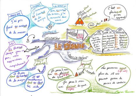 Entraînement en ligne - FLE: Gérondif et participe présent. Quiz | FLE  FLS | Scoop.it