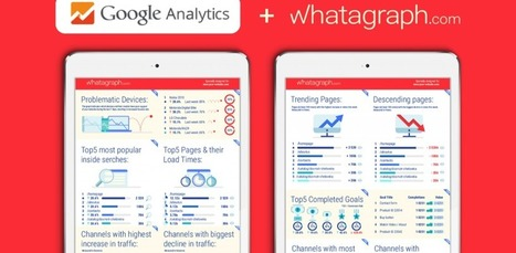 Whatagraph – A Family Startup Developing Google Analytics | digital marketing strategy | Scoop.it