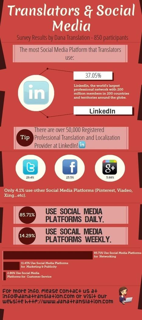 Translators & Social Media [INFOGRAPHIC] | Dana Translation | Scoop.it