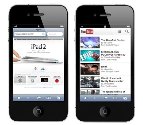 Centre Buzz Blog | Mobile Commerce | Scoop.it