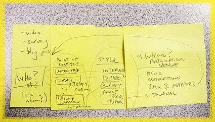 Evaluación: una guía para un nuevo modelo, el Kirkpatrick, en el siglo XXI | Aprehendizaje 2.0 | Scoop.it