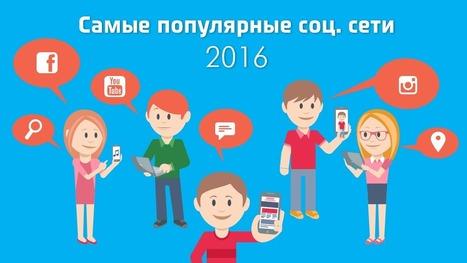 Самые популярные социальные сети в мире 2016 | Социальные сети и бизнес | Scoop.it
