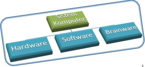 Pengertian Sistem Komputer Paling Update   Tutorial   Scoop.it