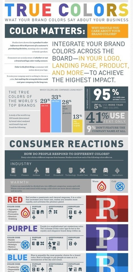 True Colors: What Your Brand Colors Say About Your Business [Infographic]   The secrets of luxury   Scoop.it