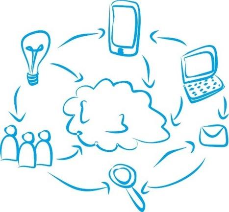 Entornos Personales de Aprendizaje: Un reto para el docente moderno | Educacion, ecologia y TIC | Scoop.it
