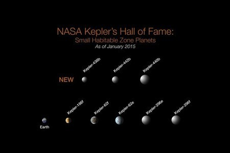 Kepler exoplanet tally passes 1,000 | Anything Mobile | Scoop.it