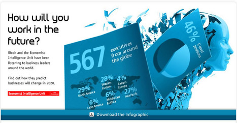 Het volgende decennium van technologie voor bedrijven | ICT topics & showcases | Scoop.it
