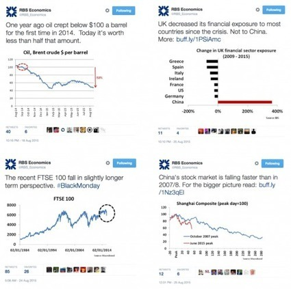 Real-Time Social For B2B Brands   Pharma Financial Social Media   Scoop.it