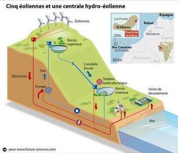 A El Hierro, les 100 % d'énergies renouvelables deviennent réalité | Iles | Scoop.it