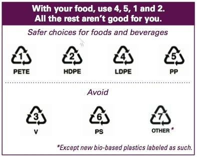"""What Is BPA and What Does It Mean For My Health? 