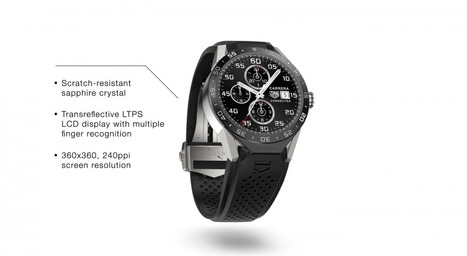 This is the world's first luxury Android smartwatch | What Surrounds You | Scoop.it