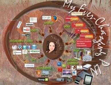 MyPLE/PLN By Melissa Perkes   Mobile Learning   Scoop.it