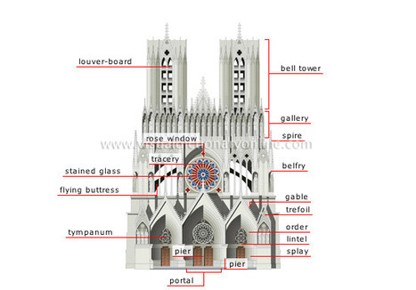 ARTS & ARCHITECTURE :: ARCHITECTURE :: CATHEDRAL :: FAÇADE image - Visual Dictionary Online | APPS | Scoop.it