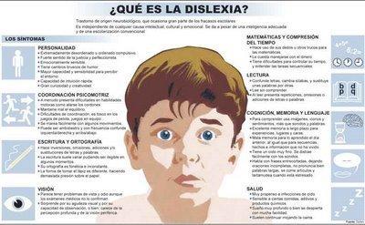 Psicologia Granollers: Padece dislexia 17% de la población infantil mundial   Trastorns d'aprenentatge   Scoop.it