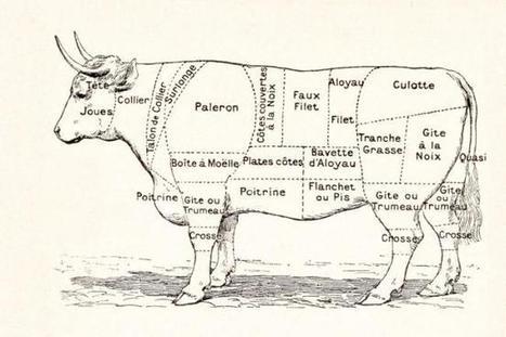 Comment concilier goût pour la viande et amour des animaux ? - Le Monde | Végétarisme, alternative alimentaire | Scoop.it