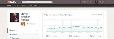 Microsoft's Yammer integrates Klout social networking scores - ZDNet (blog) | Social Media | Scoop.it