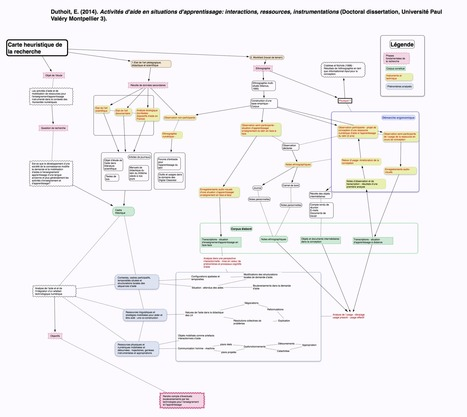 Ma thèse en …une carte heuristique | Mind Mapping au quotidien | Scoop.it