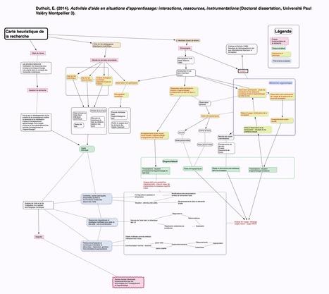 Ma thèse en …une carte heuristique | Classemapping | Scoop.it