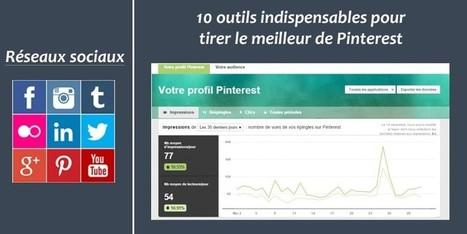 10 outils indispensables pour tirer le meilleur de #Pinterest | Time to Learn | Scoop.it