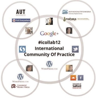 Building global learning communities | Professional learning | Scoop.it