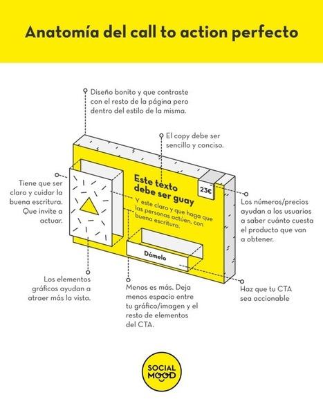 Anatomía del call to action perfecto [Infografía] | the social media today | Scoop.it