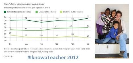 #IknowaTeacher 2012 | transformED | Teacher Leadership Weekly | Scoop.it