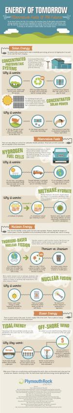 Energías alternativas para el futuro | Diario de la Tecnologia | Scoop.it