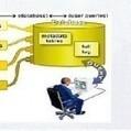 NSA: 41 Milliarden Datensätze monatlich gespeichert - Golem.de | Digital Strategy | Scoop.it
