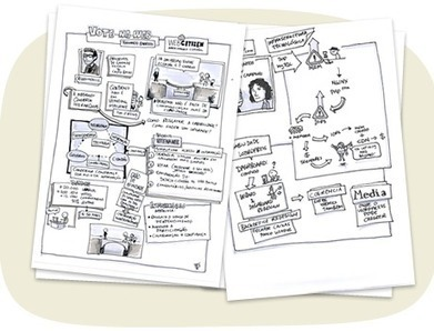Live Sketching - Get a unique reminder of your event | My visual talk | Scoop.it