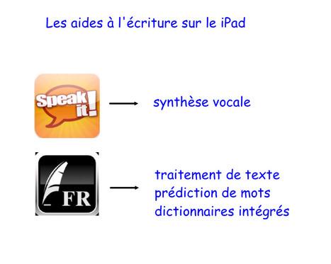 Les aides à l'écriture sur le iPad   Adaptation scolaire et TIC   Autisme actu   Scoop.it