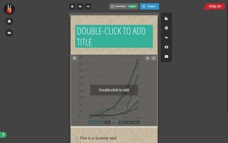 Les outils de création interactive #2   Médias et narrations   Scoop.it