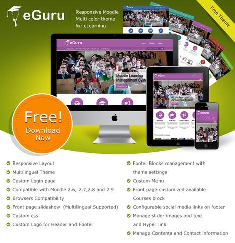 Moodle plugins: Eguru | WEB et enseignement | Scoop.it