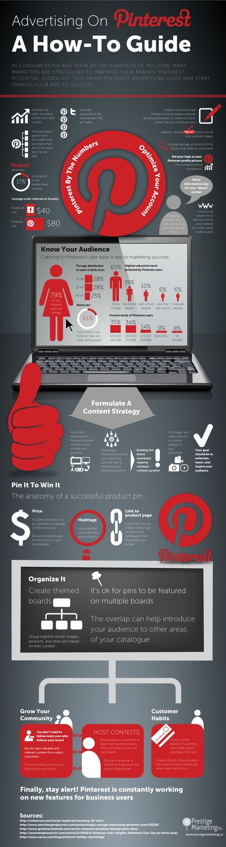 A Marketer's Guide To Pinterest - Infographic | Social Media (network, technology, blog, community, virtual reality, etc...) | Scoop.it
