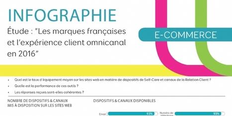 Les marques françaises et l'expérience client omnicanal | Made In Retail : Commerce digital des réseaux de la mode | Scoop.it