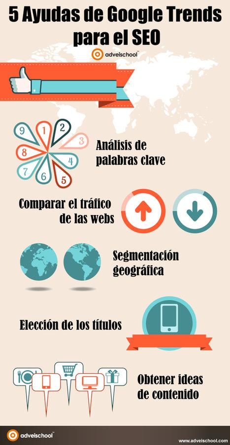 5 ayudas de Google Trends para SEO #infografia #infographic #seo | Aplicaciones y Herramientas . Software de Diseño | Scoop.it